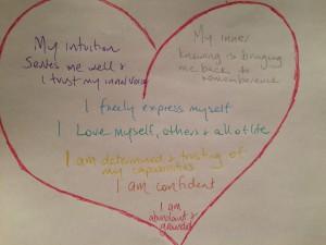 www.trishrock.com Your Manifesting Heart example