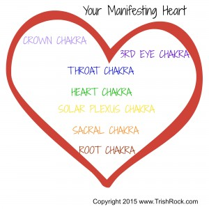 www.TrishRock.com Your Manifesting Heart